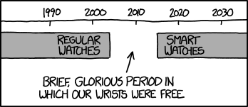 An XKCD comic on smartwatches