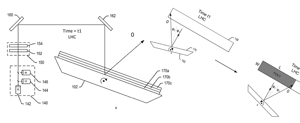 One of Microsoft's patents hinting at a bigger field of view